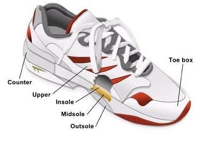 התאמת נעלי ריצה